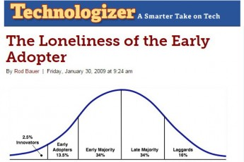 The Loneliness of the Early Adopter